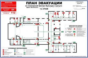 Как изготавливаются планы пожарной эвакуации?